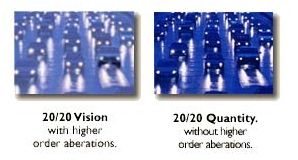 Visual aberrations may impede visual acuity